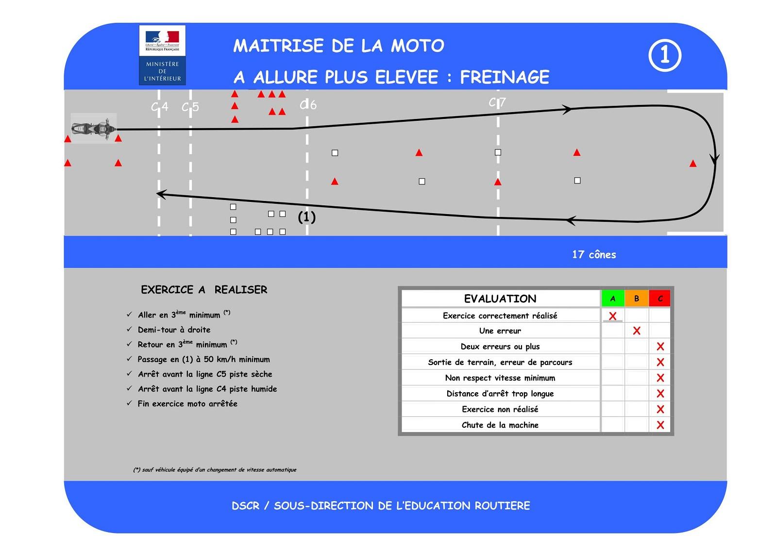 permis moto 125
